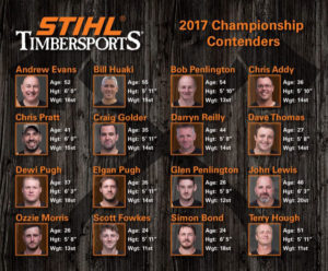 TIMBERSPORTS Contestants