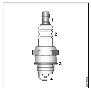 Using The Right Spark Plug For Your Stihl Tools Stihl Blog