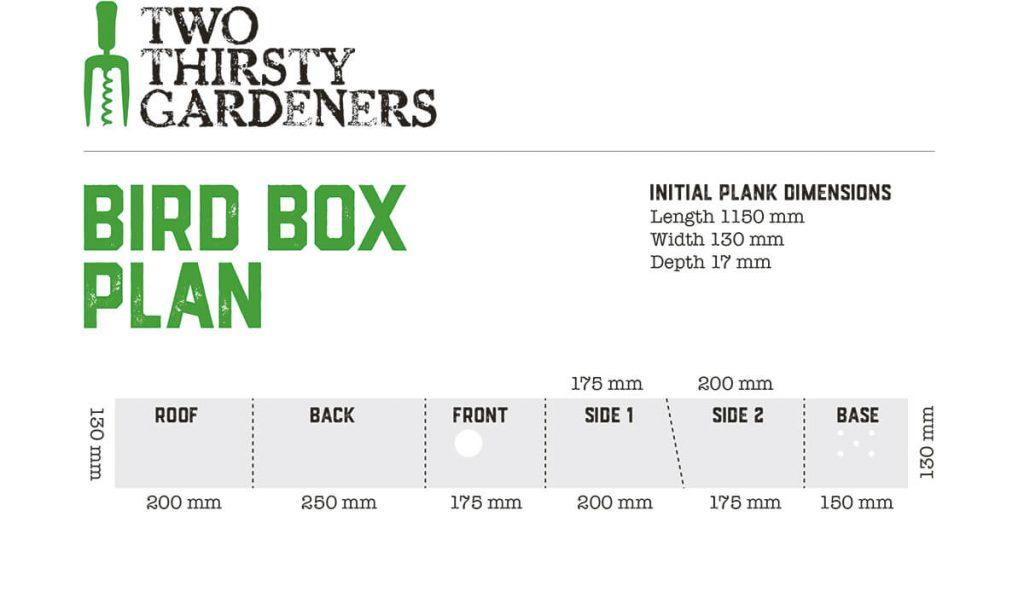 two thirsty gardeners bird box plan
