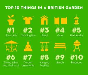top 10 things to do in a British garden