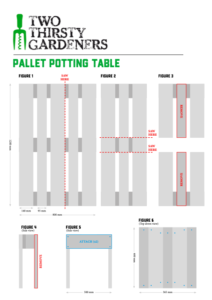 step by step guide to make a pallet table